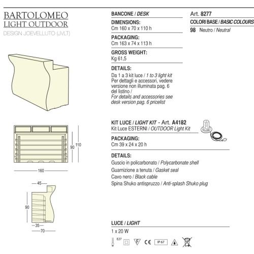 Bartolomeo Plust