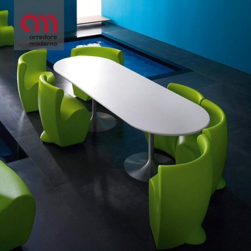 Table Community Joe Myyour