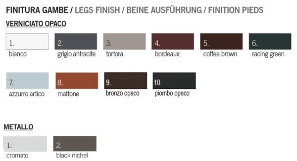 miss filly bonaldo stuhl farben der beine - Stuhlfarben