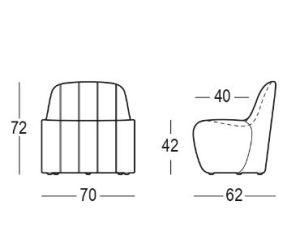 Jetlag Chair Plust Abmessungen und Größen