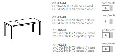 tavolo ingenia casa eos allungabile misure