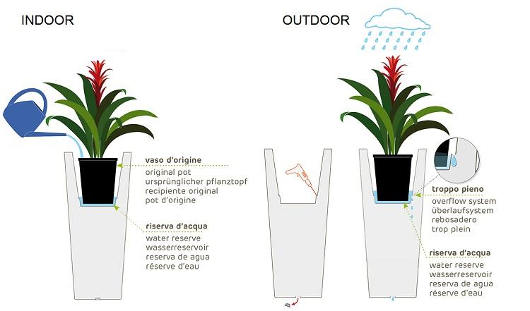 Kube High Slim Vase Khilia Innen- Außenblumentopf
