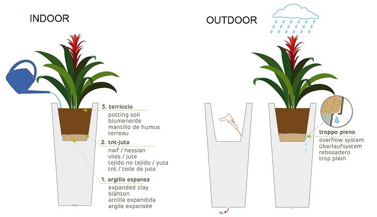 Kube High Slim Vase Khilia Innen- Außenvase