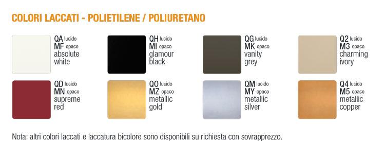 Giò Piatto Vase Slide lackierte Farben