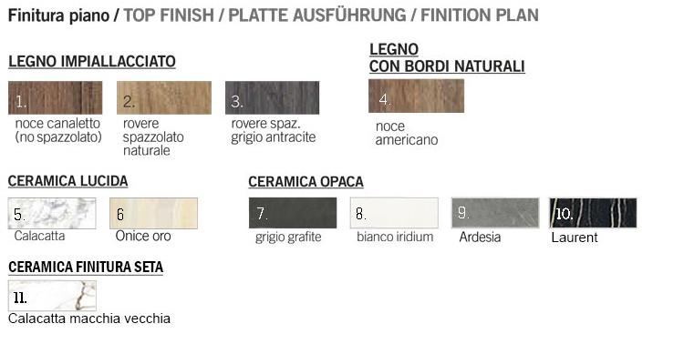 Console AX Bonaldo piano