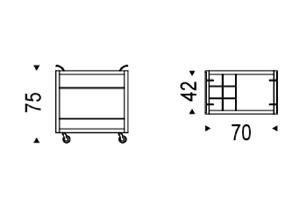 Carrello profil bar Cattelan dimensioni