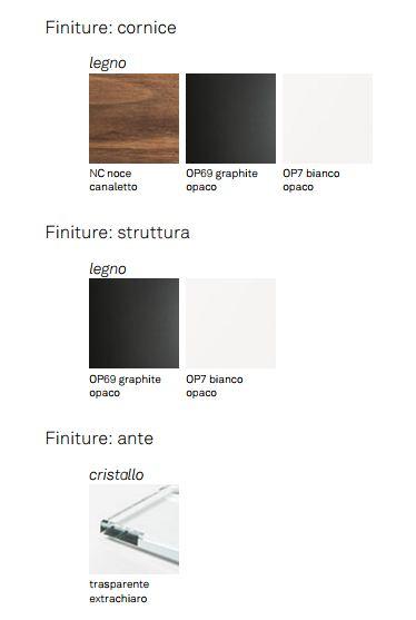 Credenza Hilton Cattelan Italia finiture e colori