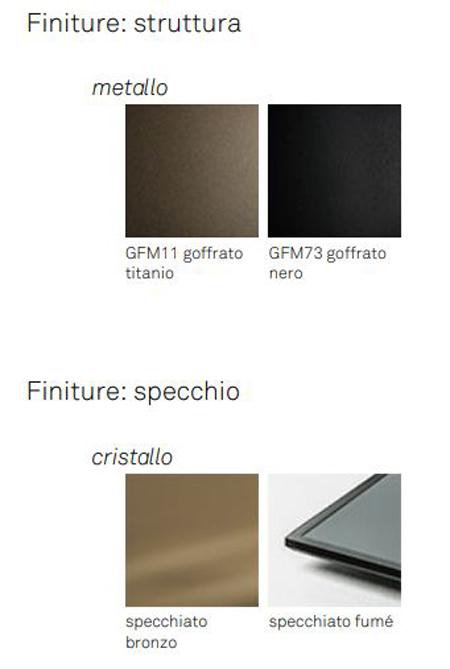 Mensola Tresor Cattelan Italia finiture
